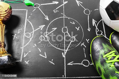 1143277606istockphoto Soccer plan chalk board with formation tactic 1154043498