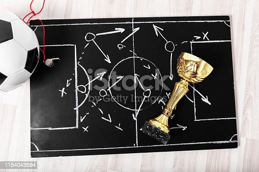 1143277606istockphoto Soccer plan chalk board with formation tactic 1154043594