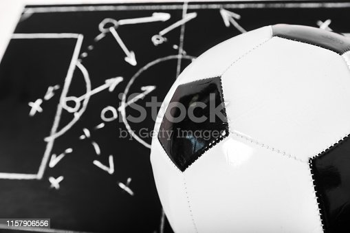 1143277606istockphoto Soccer plan chalk board with formation tactic 1157906556