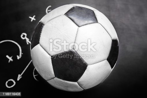 1143277606istockphoto Soccer plan chalk board with formation tactic 1169116403