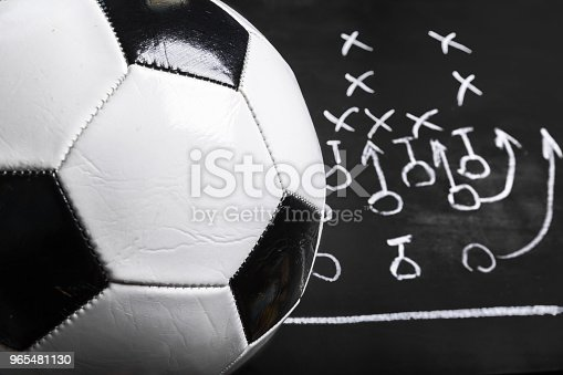 1143277606istockphoto Soccer plan chalk board with formation tactic 965481130