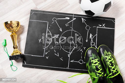 1143277606istockphoto Soccer plan chalk board with formation tactic 965481204