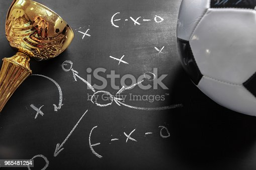 1143277606istockphoto Soccer plan chalk board with formation tactic 965481254