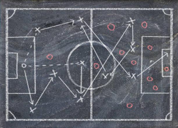Fußball-Strategie Taktik zeichnen, kritzeln am schwarzen Brett – Foto