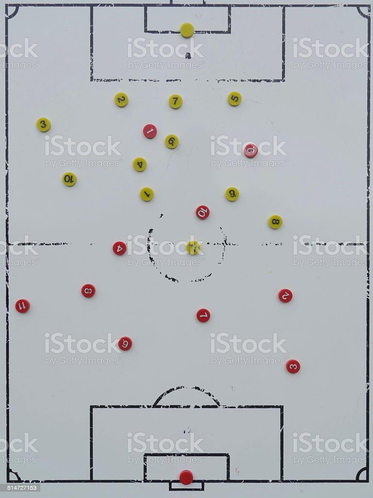 soccer tactics board stock photo