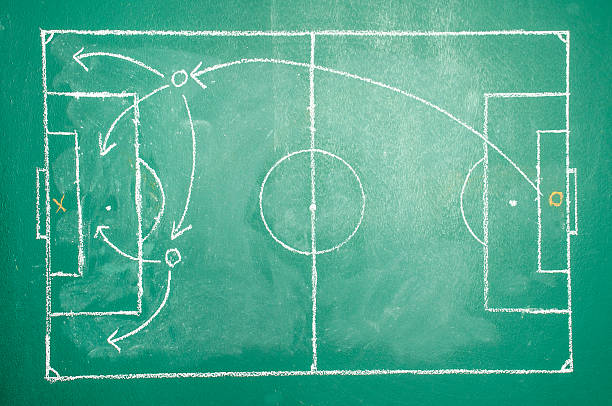 Fußball Taktik an Bord – Foto