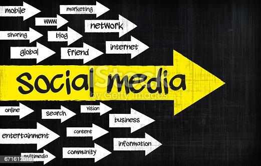 istock social media arrows concept 671612018