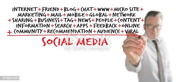 453611003istockphoto Social Media Calculation 510624232