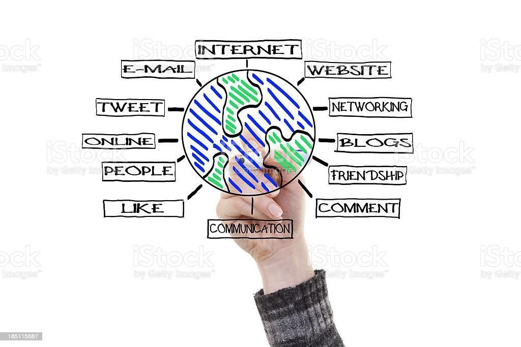 Social Media Chart royalty-free stock photo