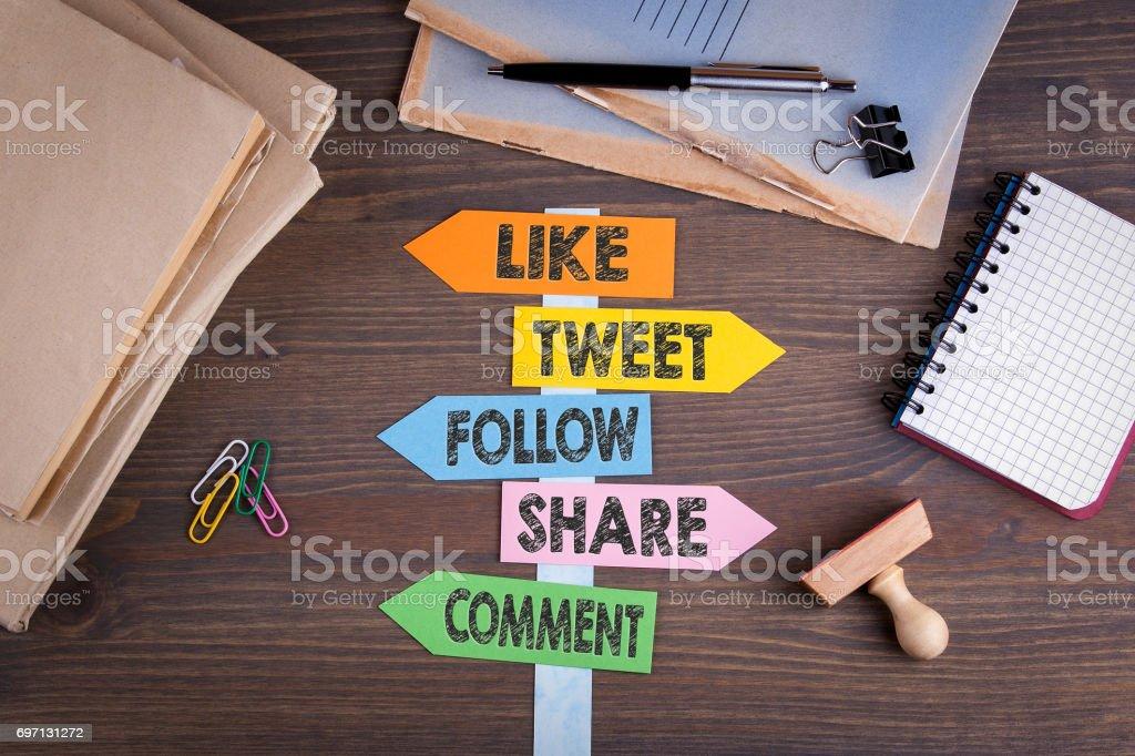 Social-Media-Konzept (wie Tweet folgen, Aktie, Kommentar). Papier-Wegweiser auf einem Schreibtisch aus Holz – Foto