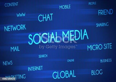 istock Social Media Digital Screen 498239425