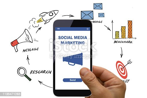 Social media marketing network communication mobile phone app