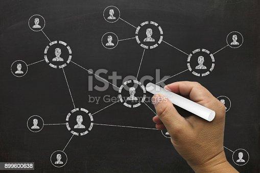 istock Social media network blackboard drawing concept 899600638