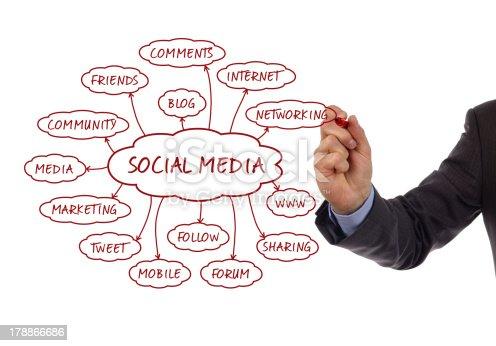 istock Social media 178866686
