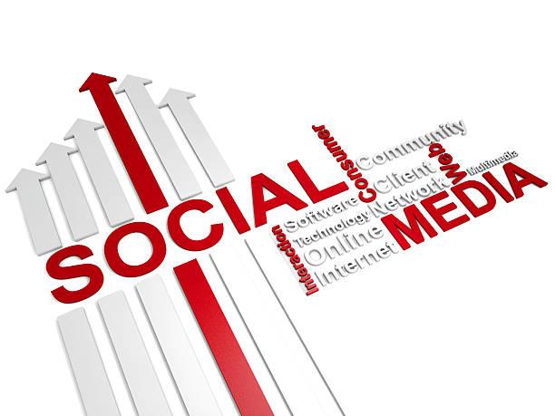 Social Medien – Foto