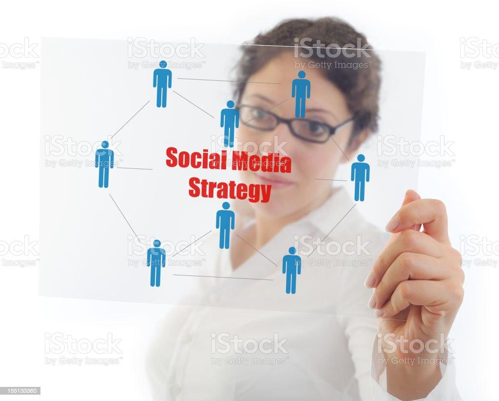Social Media Strategy royalty-free stock photo