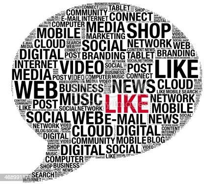 491520835 istock photo Social Media Typographic Speech Bubble 468991171