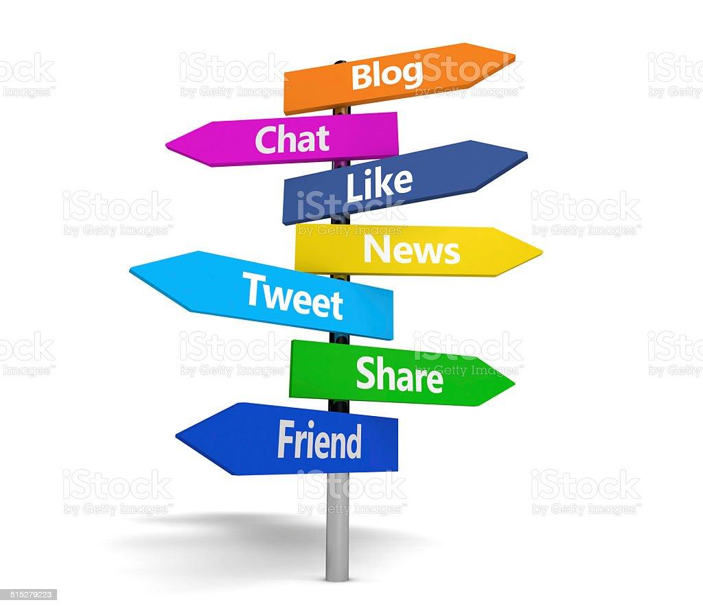 Social Media Web Sign Post stock photo