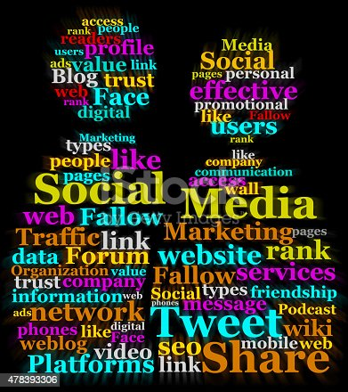 istock Social Media wordclouds 478393306