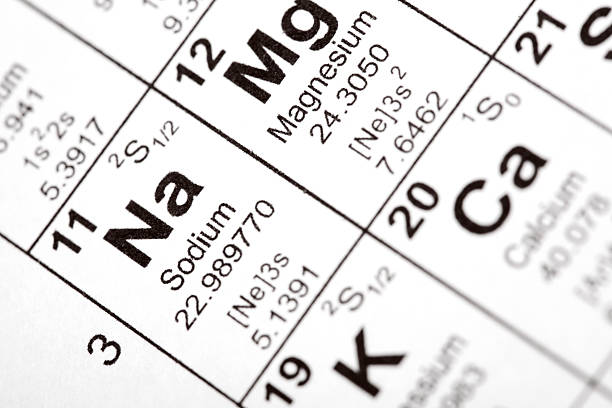 sodium and magnesium elements - sodium stock pictures, royalty-free photos & images