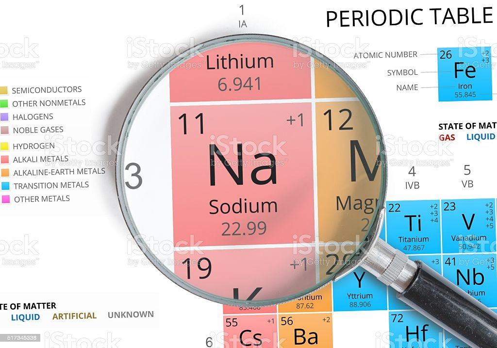 Sodium symbol - Na. Element of the periodic table zoomed stock photo