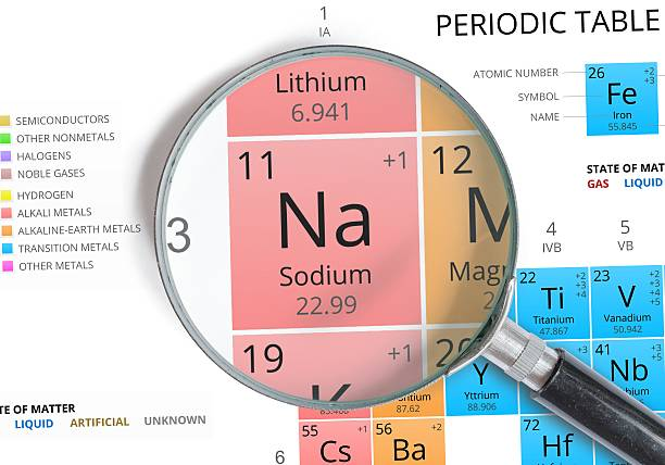 sodium symbol - na. element of the periodic table zoomed - sodium stock pictures, royalty-free photos & images