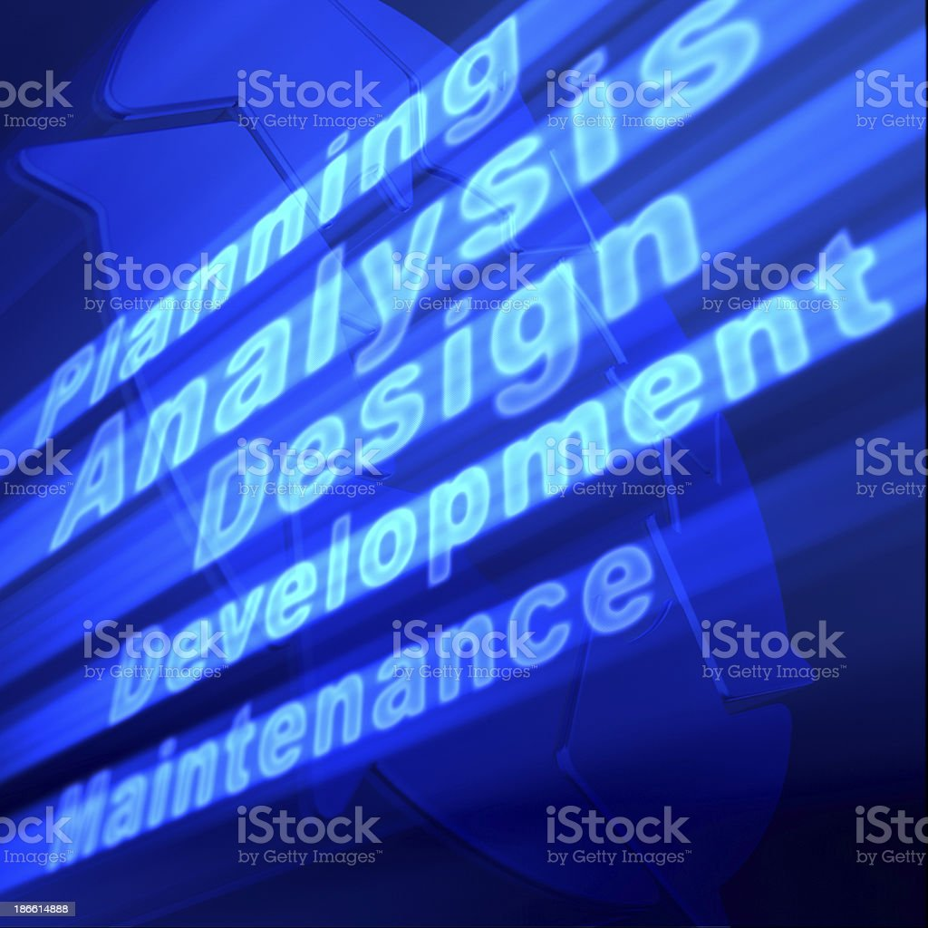 Software Development Life Cycle royalty-free stock photo