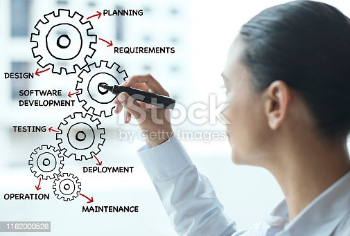 istock Software Development Lifecyle 1162000526