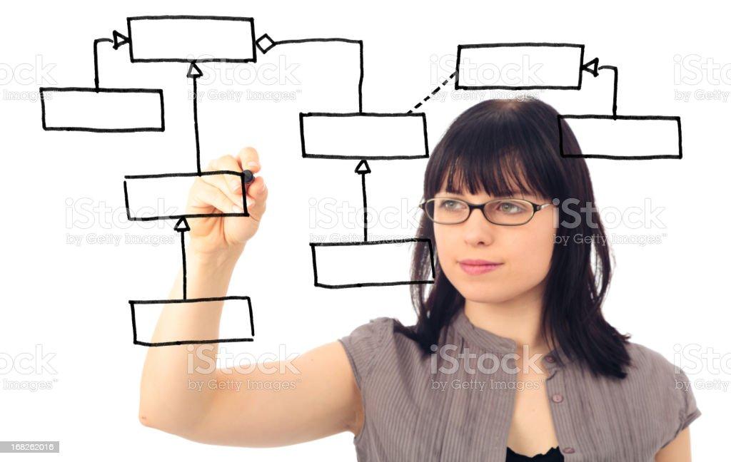 software engineer drawing a UML class diagram stock photo