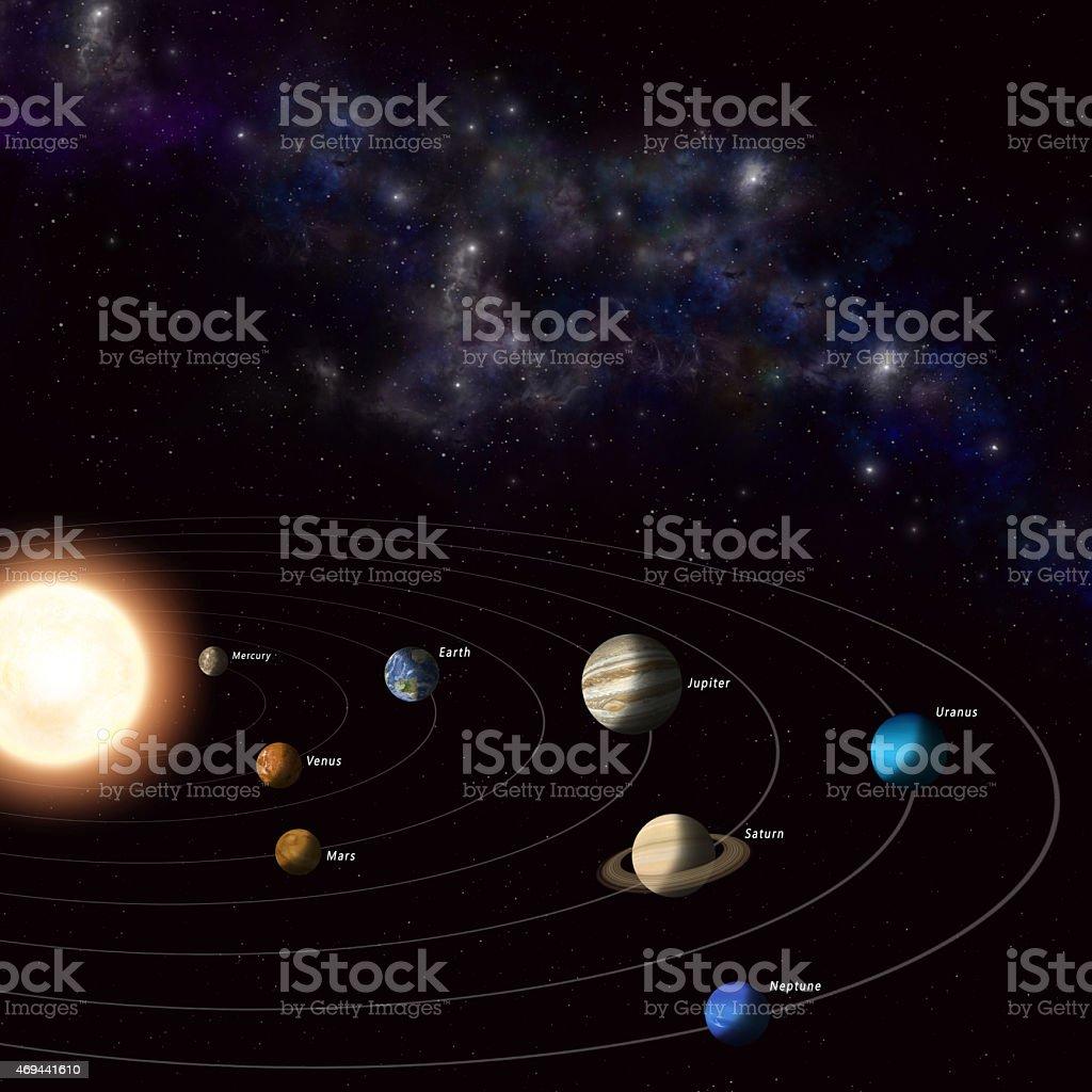 Solar System Background stock photo