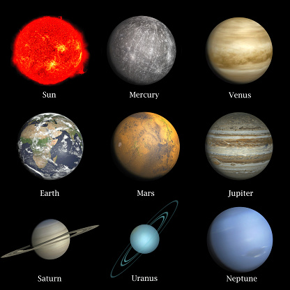 Solar system named in english. Elements of this image furnished by NASA