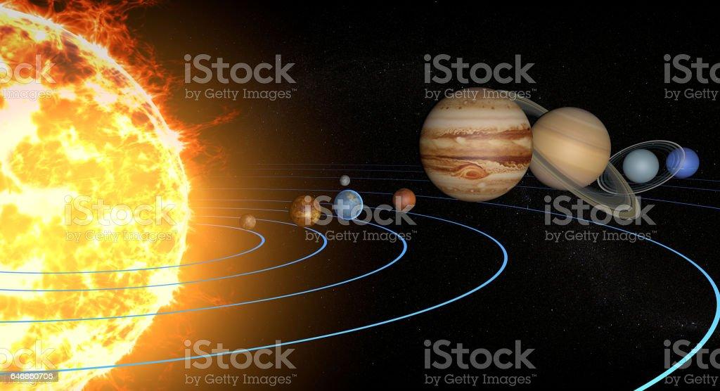 Solar system planets, diameter ratio, quantities, sizes and orbits stock photo