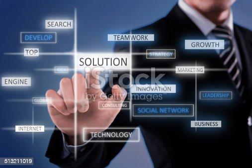 istock Solution idea(click for more) 513211019