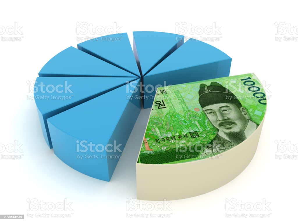 South Korean won money tax payment pie chart stock photo