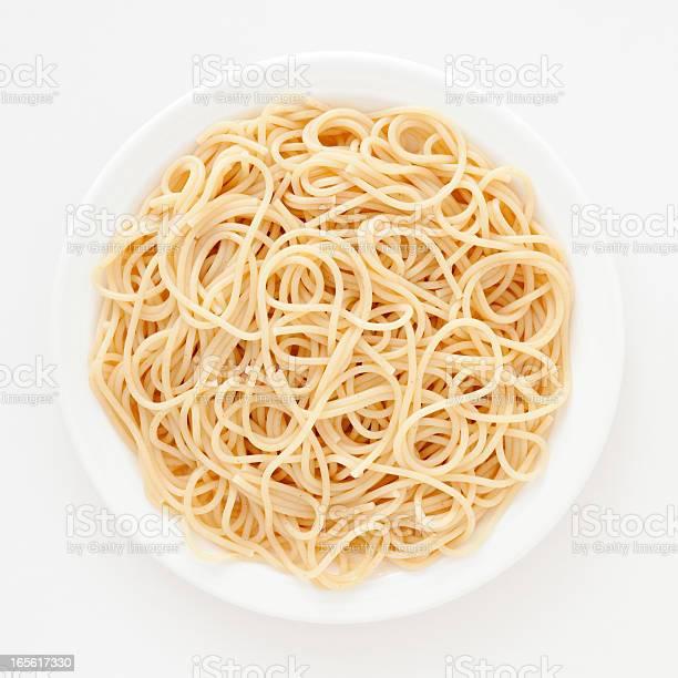 Spaghetti picture id165617330?b=1&k=6&m=165617330&s=612x612&h=2r068ucj5ynknx8aigagzpoxapag4etiyfvqmu318by=