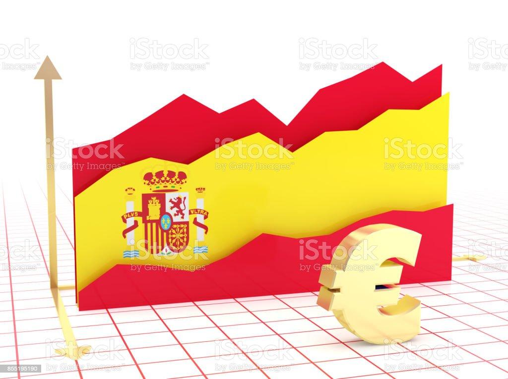 Gráfico de crescimento de economia de Espanha - foto de acervo
