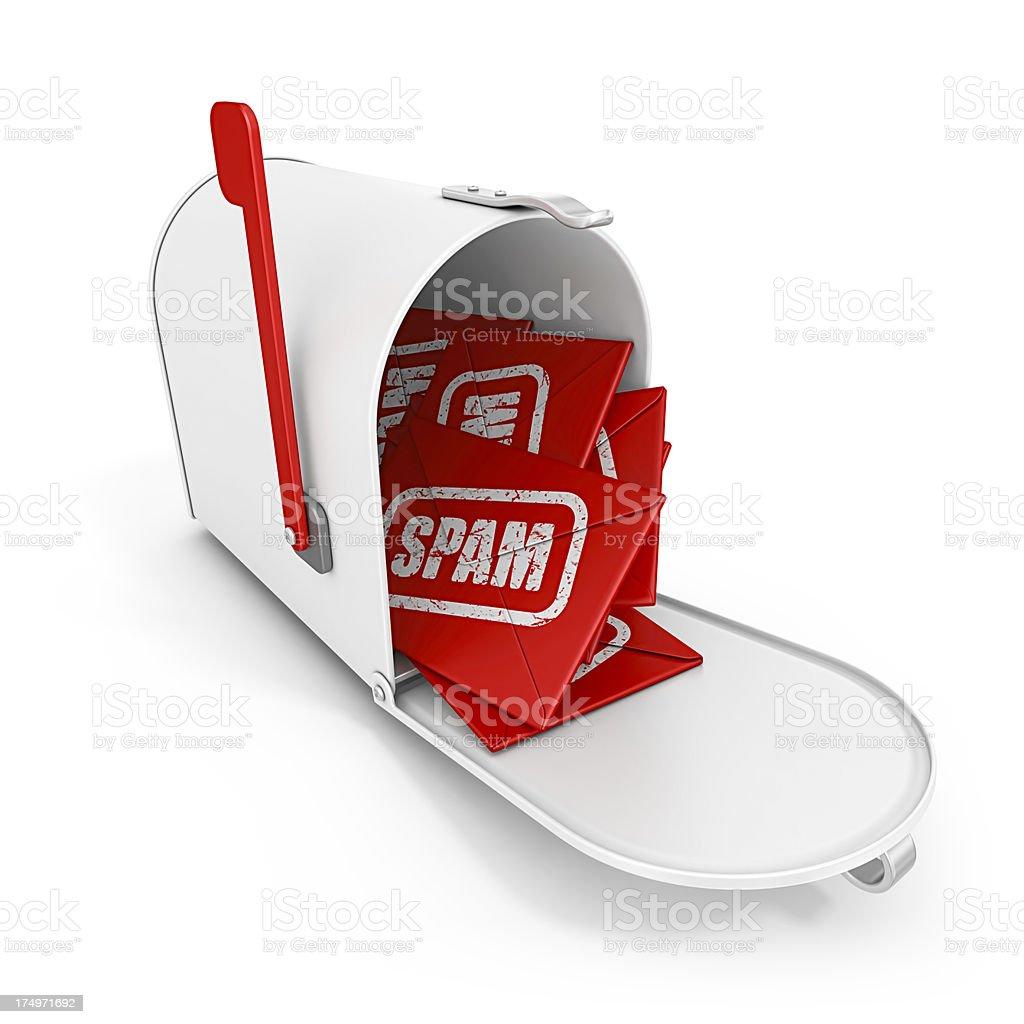 spam mailbox royalty-free stock photo