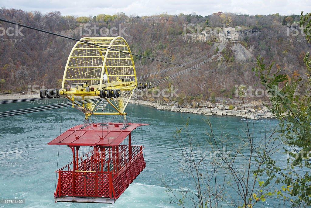 Spanish cable car over Niagara River royalty-free stock photo