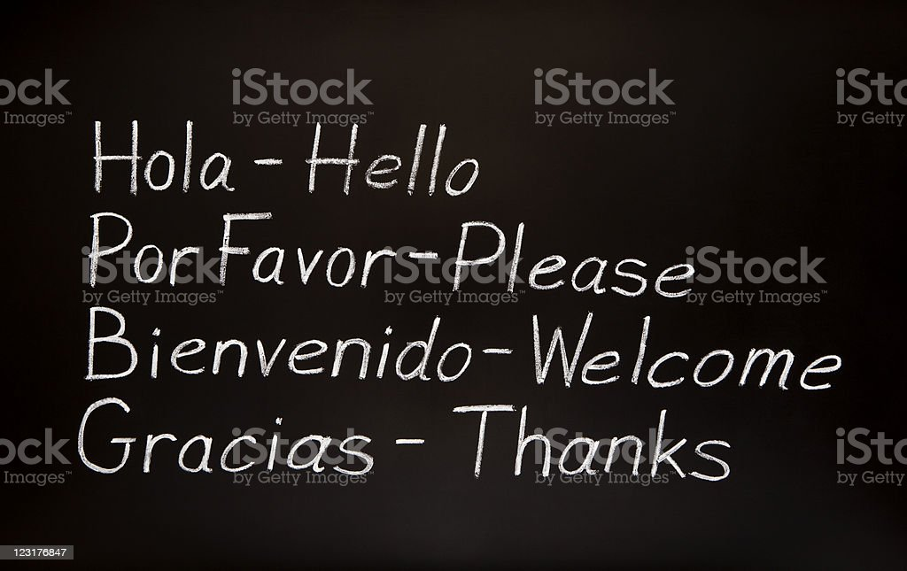 Spanish words and their english translations stock photo