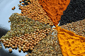 Spices on a black plate
