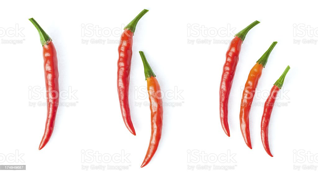 Spicyness of dishes -One, two or three peppers stock photo