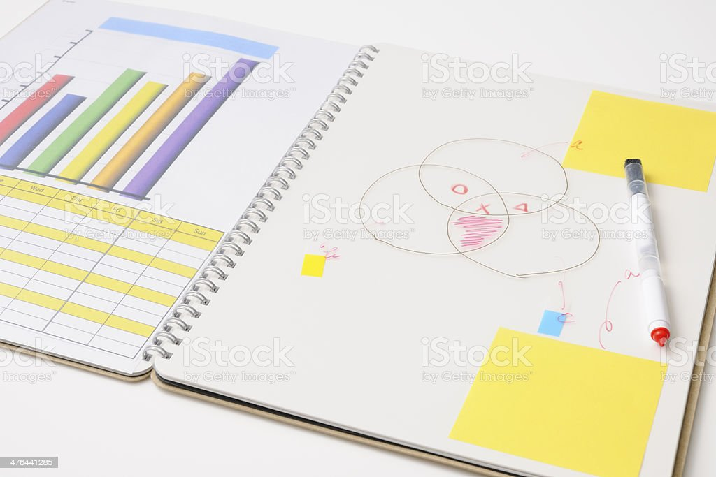 Spiral notebook like a whiteboard with document on white background royalty-free stock photo