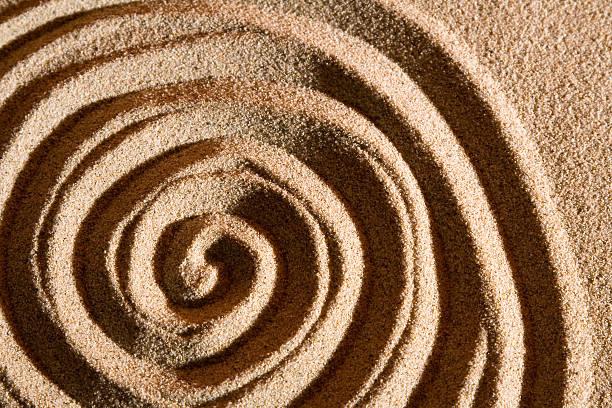 Spiralmuster – Foto