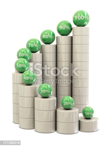 istock Spiral stairs and green balls with percents 121283516
