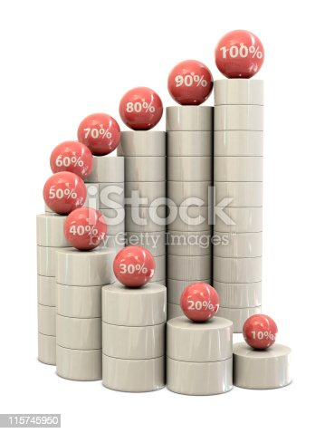 istock Spiral stairs and red balls with percents 115745950