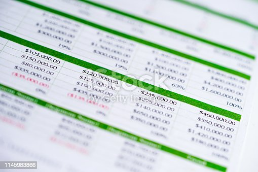 istock Spreadsheet table paper with pencil. Finance development, Banking Account, Statistics Investment Analytic research data economy, trading, Mobile office reporting Business company meeting concept. 1145983866