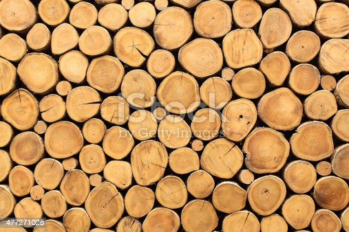 stacked logs wall texture