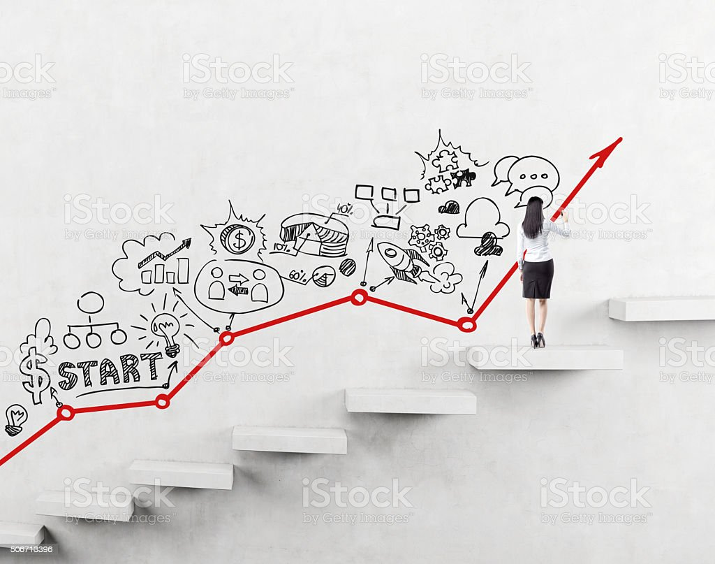 Stages of business development stock photo