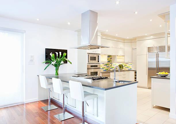 Stainless steel and white modern kitchen picture id155007076?b=1&k=6&m=155007076&s=612x612&w=0&h=zk0qijx5tnjkqeop yu cshxnapgdpqna1assv cjrq=