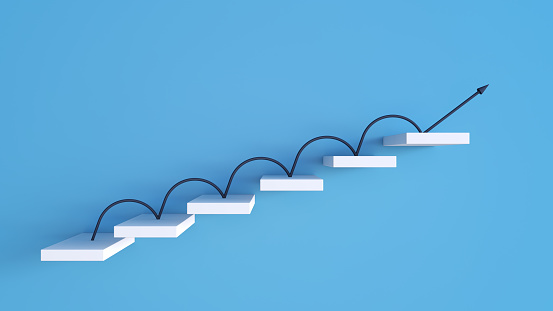 Climbing to Success Direction